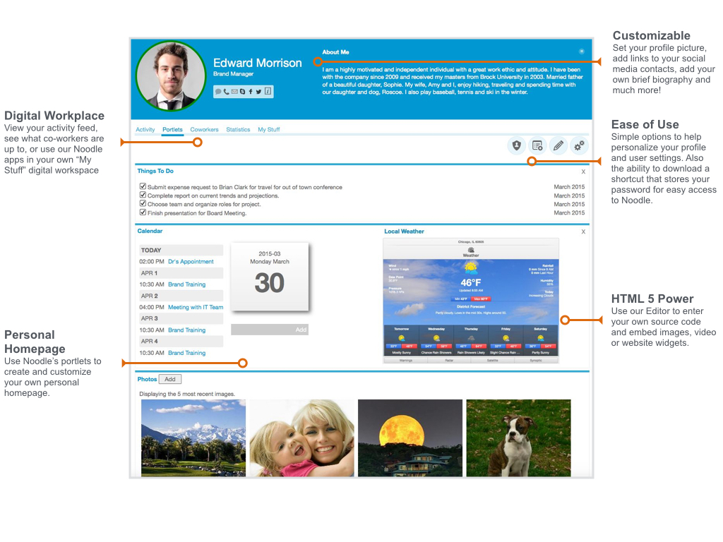 Intranet Employee Profile Page – Employee Profile