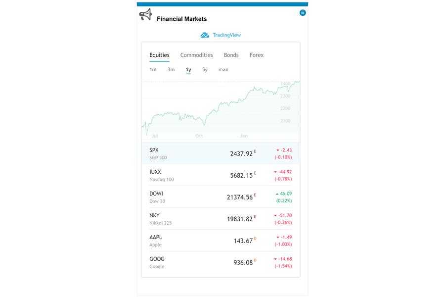 1FinancialMarketsSlide